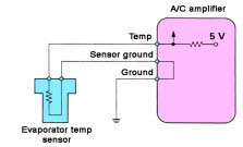 Blue Print instruction on Air Con System Diagnostics | Part 2